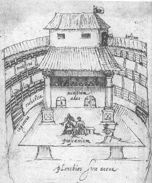 The Swan theatre in London in 1596, by Johannes de Witt