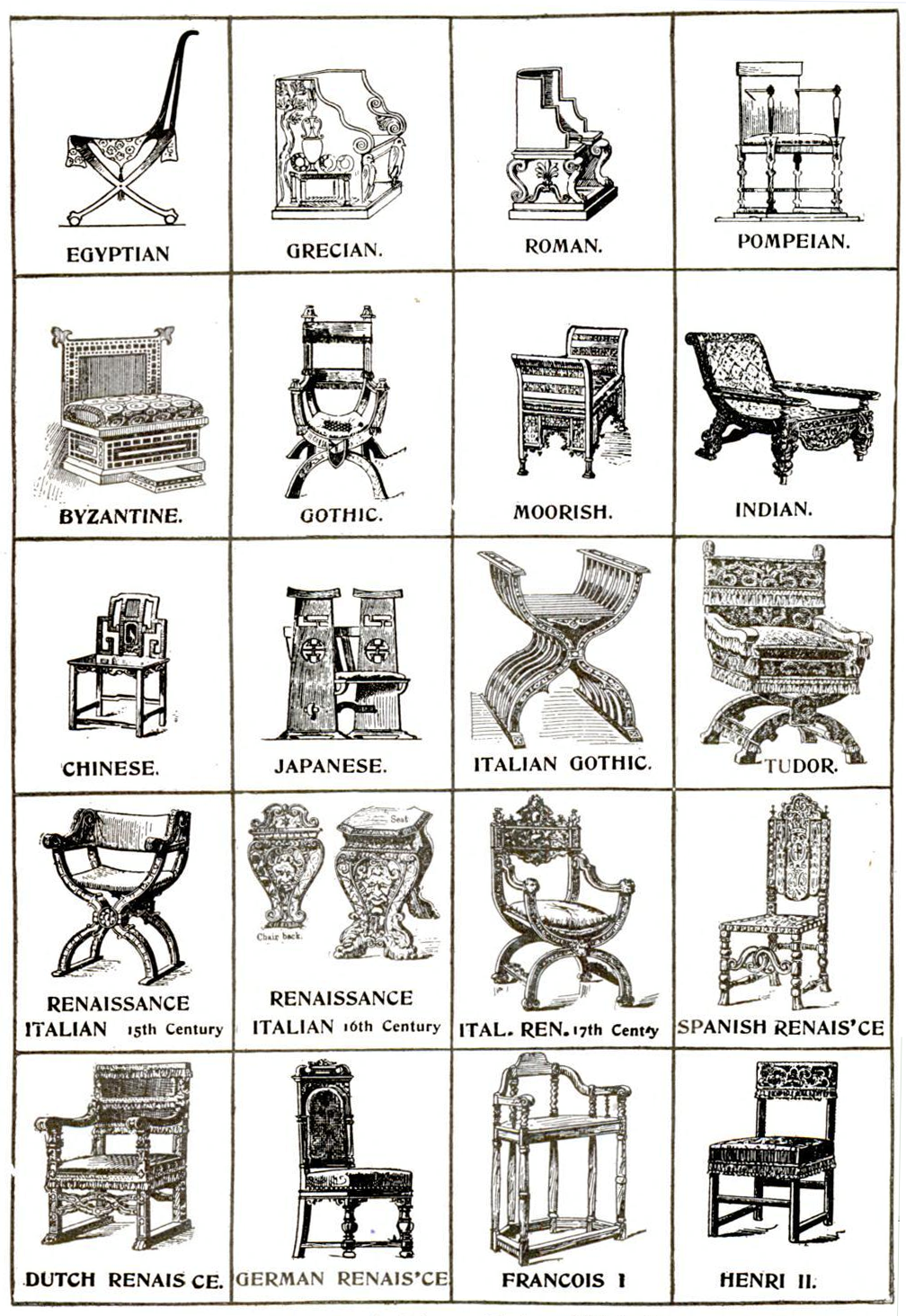 40 Styles Of Chairs Prop Agenda