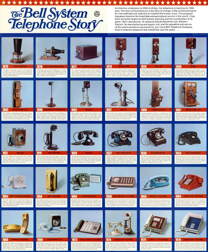 history of telecommunications The prime minister proposed that the post office should be converted to a nationalised industry, and a government study decided that the post office should be split into two divisions - post and telecommunications.