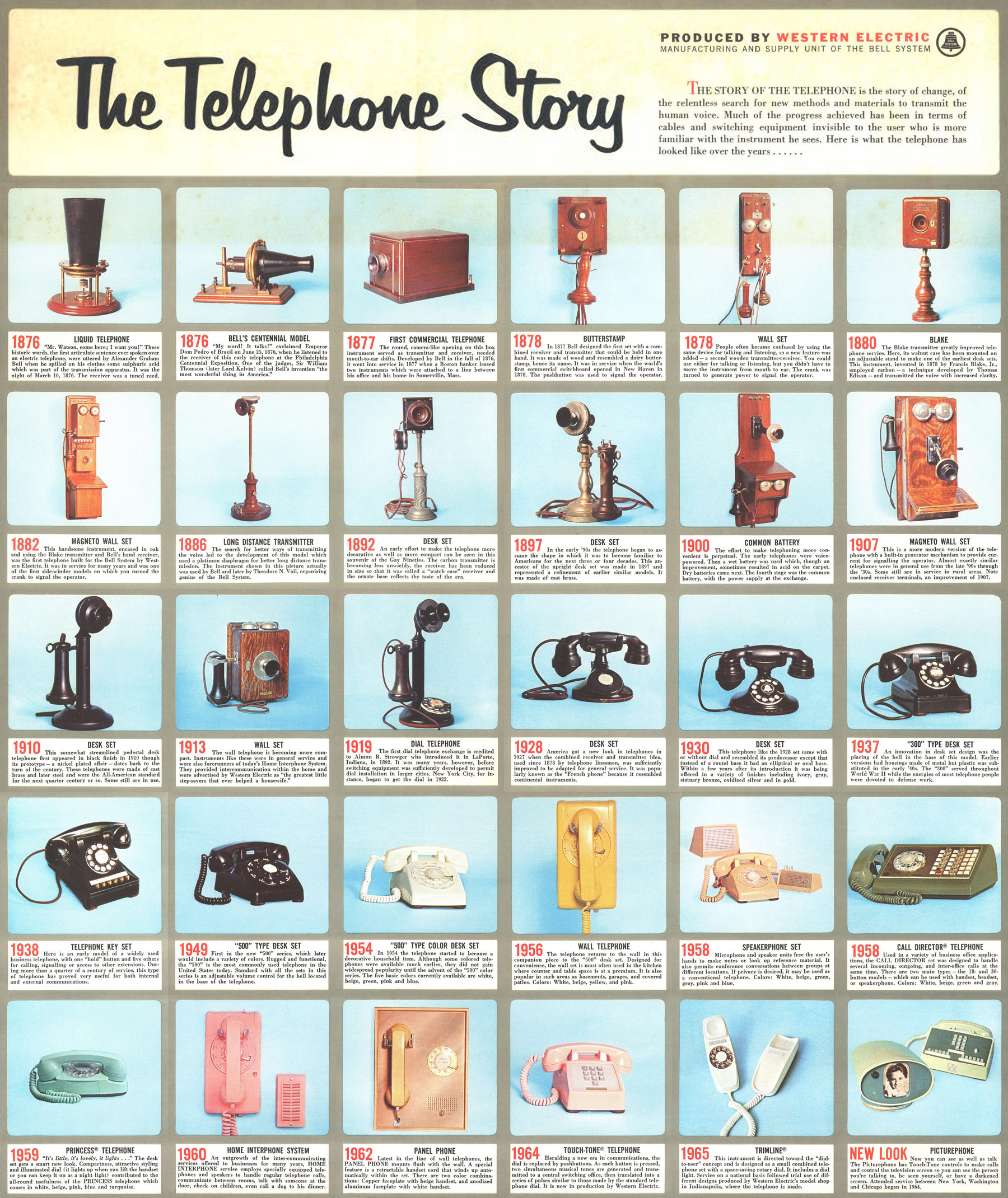 the history of the telephone All about kid's learning through what is a telephone, history of the telephone, development of the telephone, telephone networks, telephones, telecommunications.