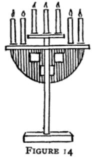 Figure 14: Candleabra