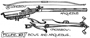 Figure 16: Typical long-bow, crossbow, and arquebus
