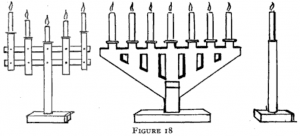 Figure 18: Small candelabra