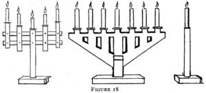 Figure 18: Small candelabra