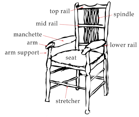Some parts of a chair