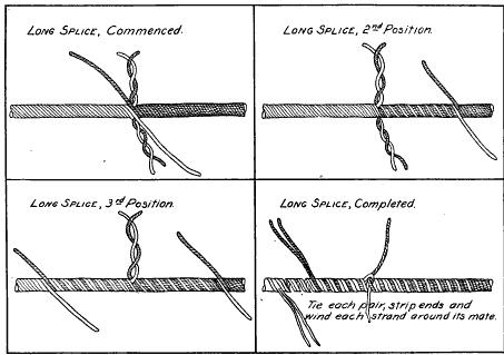 Long splice