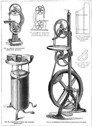 Band-saws, 1883
