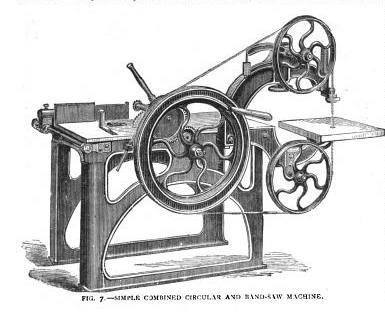 Combine circular and band-saw, 1883