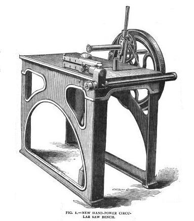 Circular Saw, 1883