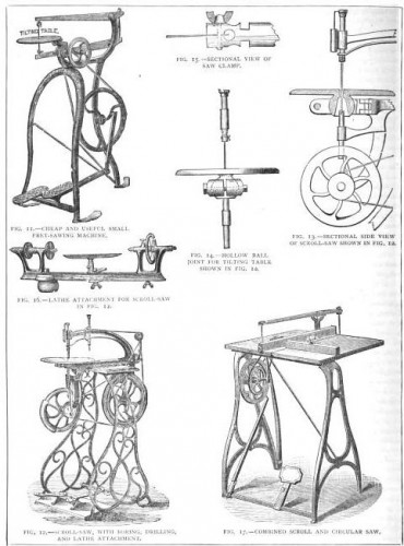 Fret and scroll saws, circa 1883