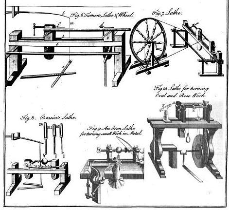 A collection of lathes circa 1765