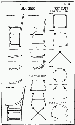 Arms, seats and stretchers