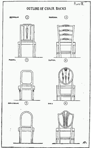 Outline of chair backs