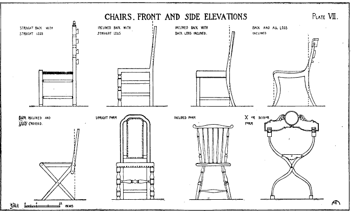 Furniture Plans And Elevations Building A Wooden Fishing