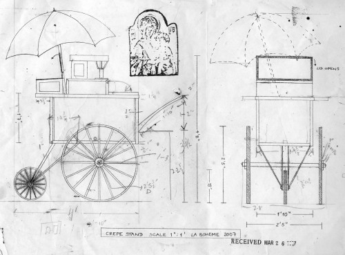 """Drafting for """"La Boheme"""" crepe cart"""