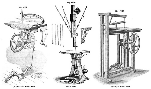 Scroll Saws, 1884