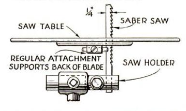 A Saber saw in Popular Science, June 1933.