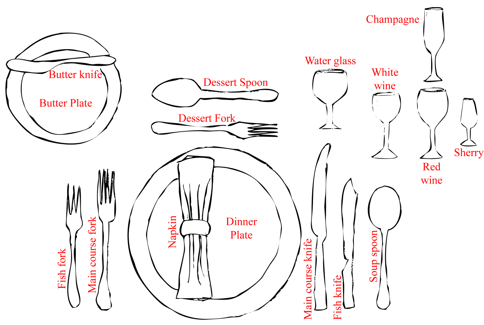 Formal Dinner Setting Cool With Formal Dinner Table Setting Diagram Picture