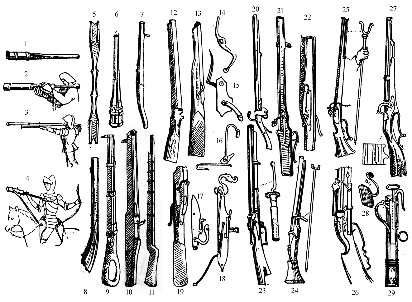 Hand fire-arms