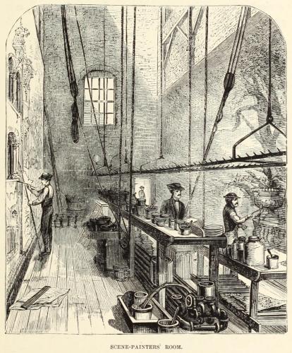 Scene-Painters' Room