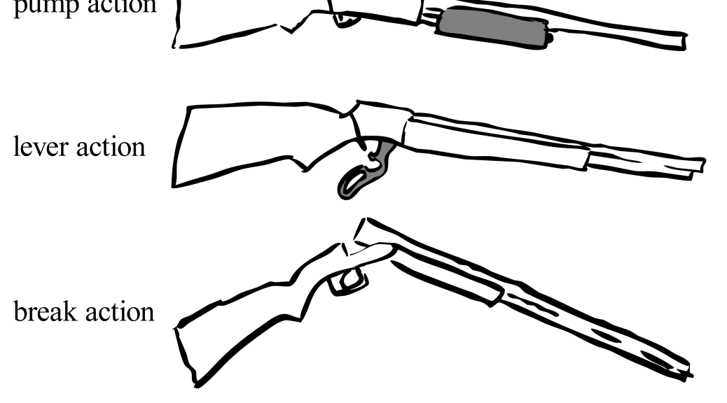 Common firearm actions