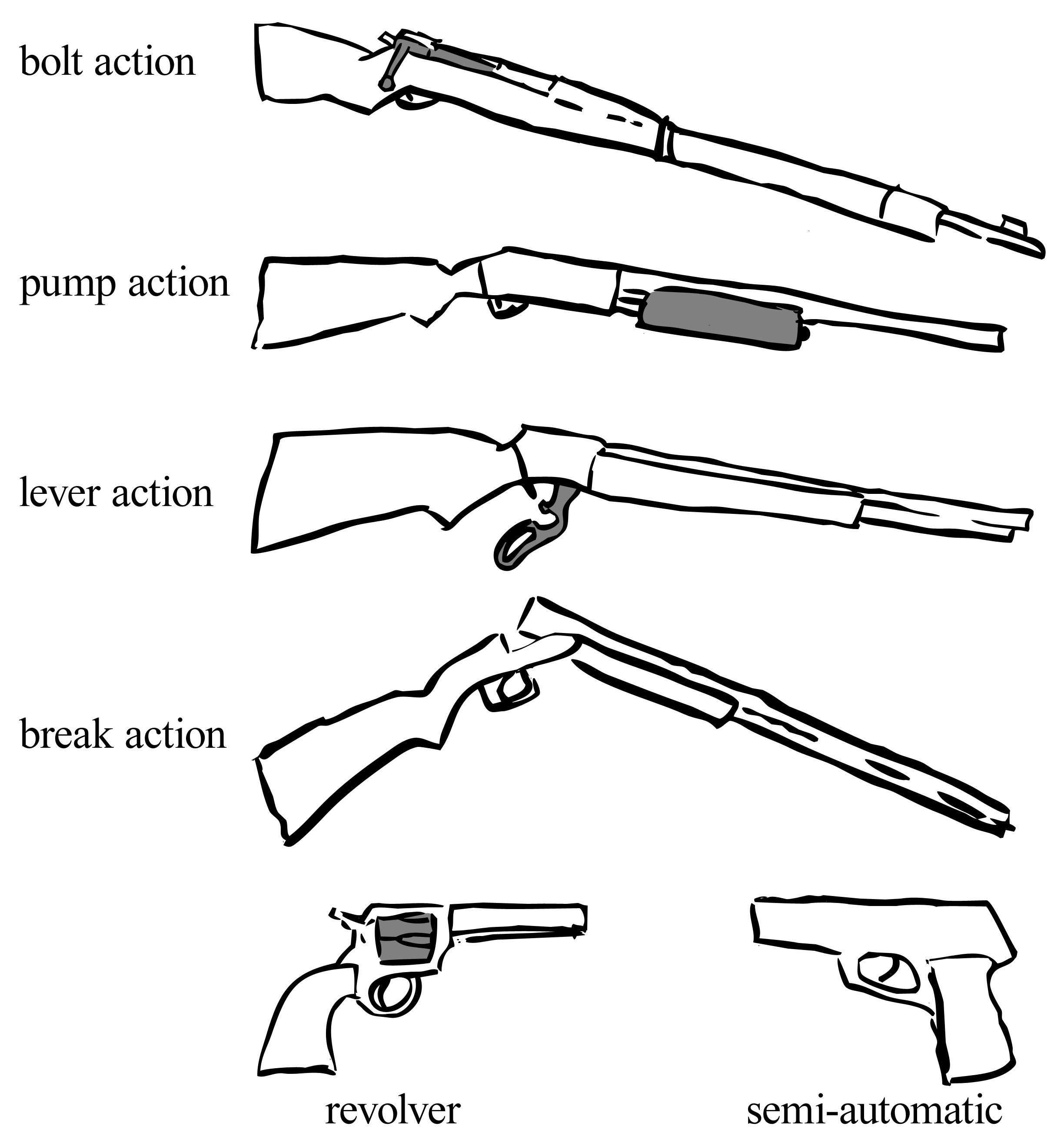 Illustrated Firearm Actions | Prop Agenda