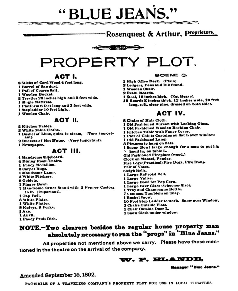 Property Plot, 1892